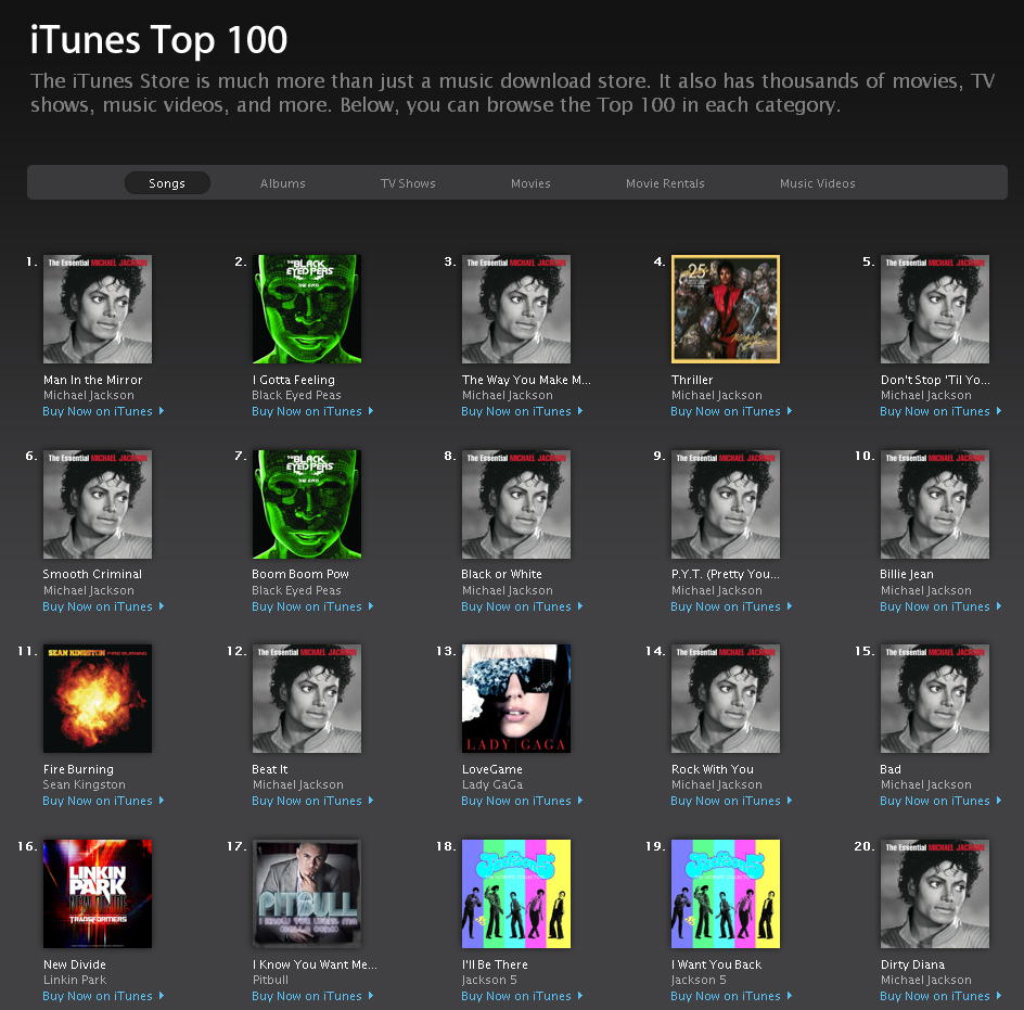 michael jackson itunes top 20